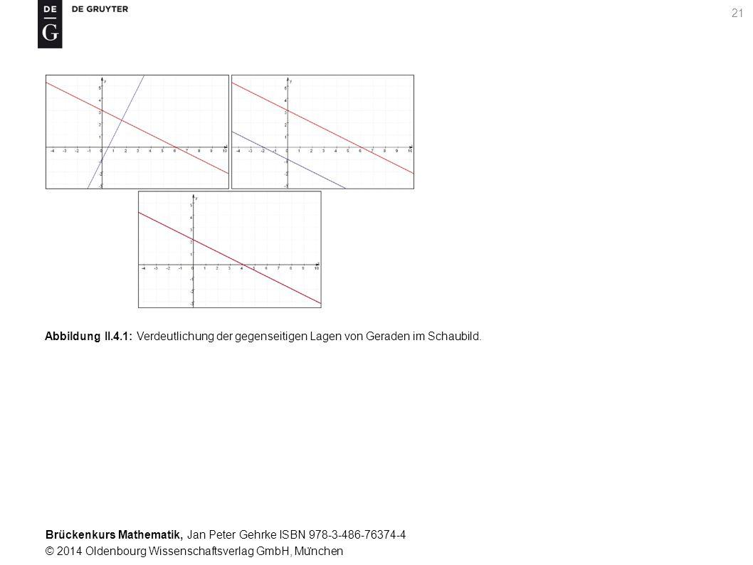 Brückenkurs Mathematik, Jan Peter Gehrke ISBN 978-3-486-76374-4 © 2014 Oldenbourg Wissenschaftsverlag GmbH, Mu ̈ nchen 21 Abbildung II.4.1: Verdeutlichung der gegenseitigen Lagen von Geraden im Schaubild.
