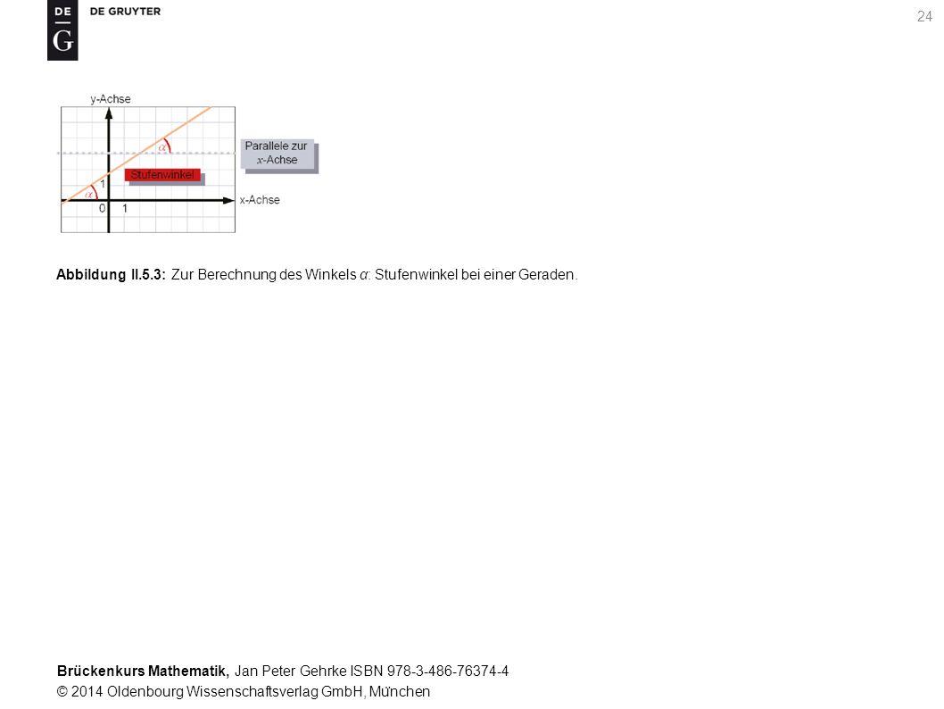 Brückenkurs Mathematik, Jan Peter Gehrke ISBN 978-3-486-76374-4 © 2014 Oldenbourg Wissenschaftsverlag GmbH, Mu ̈ nchen 24 Abbildung II.5.3: Zur Berechnung des Winkels α: Stufenwinkel bei einer Geraden.