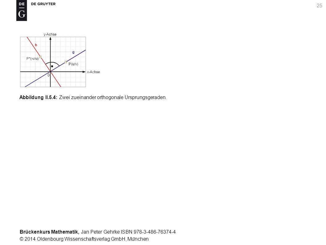 Brückenkurs Mathematik, Jan Peter Gehrke ISBN 978-3-486-76374-4 © 2014 Oldenbourg Wissenschaftsverlag GmbH, Mu ̈ nchen 25 Abbildung II.5.4: Zwei zueinander orthogonale Ursprungsgeraden.