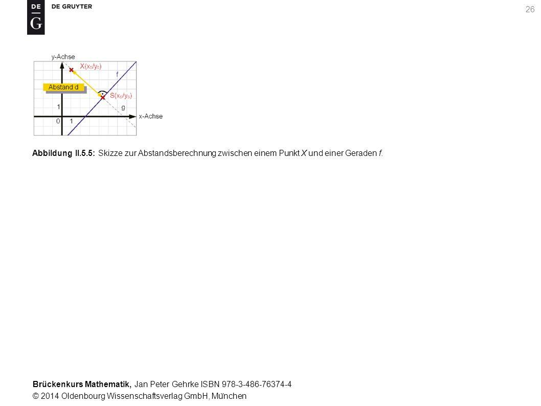 Brückenkurs Mathematik, Jan Peter Gehrke ISBN 978-3-486-76374-4 © 2014 Oldenbourg Wissenschaftsverlag GmbH, Mu ̈ nchen 26 Abbildung II.5.5: Skizze zur Abstandsberechnung zwischen einem Punkt X und einer Geraden f.
