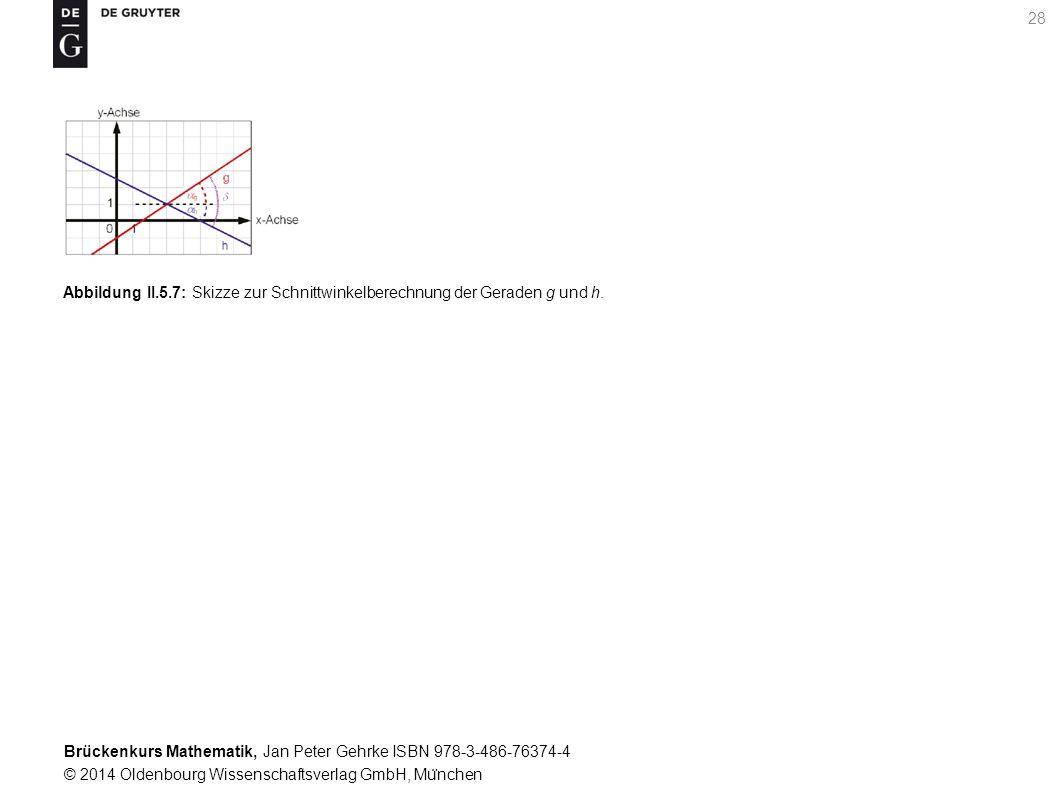 Brückenkurs Mathematik, Jan Peter Gehrke ISBN 978-3-486-76374-4 © 2014 Oldenbourg Wissenschaftsverlag GmbH, Mu ̈ nchen 28 Abbildung II.5.7: Skizze zur Schnittwinkelberechnung der Geraden g und h.