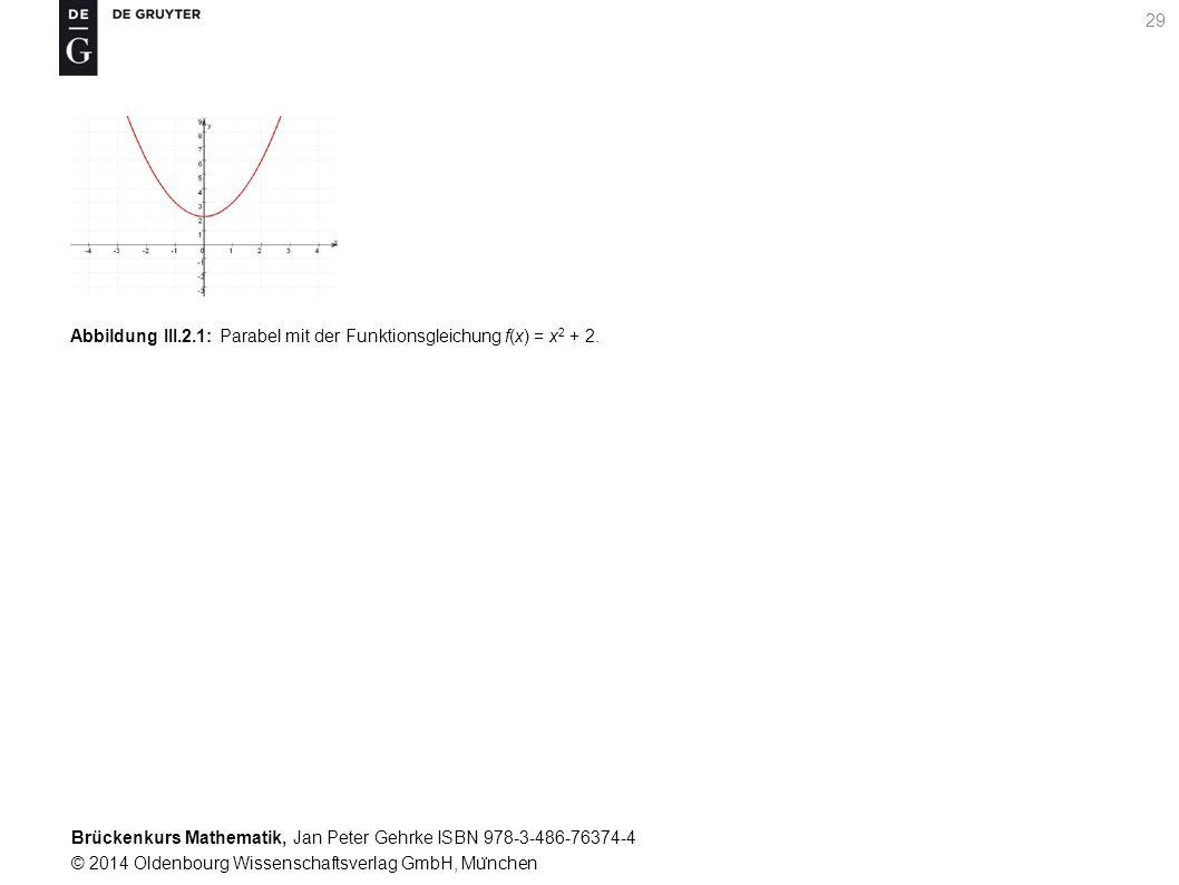 Brückenkurs Mathematik, Jan Peter Gehrke ISBN 978-3-486-76374-4 © 2014 Oldenbourg Wissenschaftsverlag GmbH, Mu ̈ nchen 29 Abbildung III.2.1: Parabel mit der Funktionsgleichung f(x) = x 2 + 2.