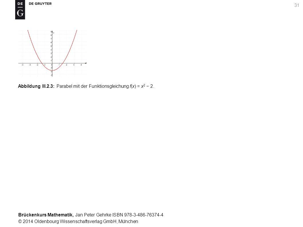 Brückenkurs Mathematik, Jan Peter Gehrke ISBN 978-3-486-76374-4 © 2014 Oldenbourg Wissenschaftsverlag GmbH, Mu ̈ nchen 31 Abbildung III.2.3: Parabel mit der Funktionsgleichung f(x) = x 2 − 2.
