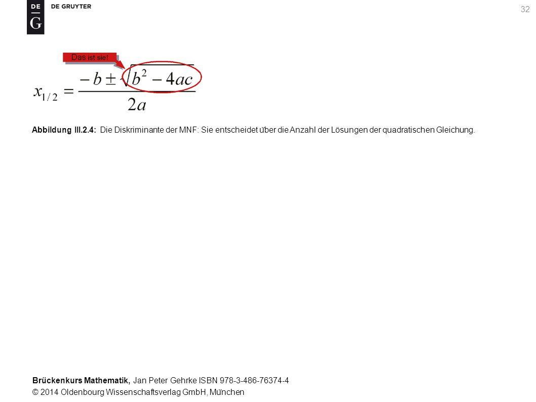 Brückenkurs Mathematik, Jan Peter Gehrke ISBN 978-3-486-76374-4 © 2014 Oldenbourg Wissenschaftsverlag GmbH, Mu ̈ nchen 32 Abbildung III.2.4: Die Diskriminante der MNF: Sie entscheidet u ̈ ber die Anzahl der Lösungen der quadratischen Gleichung.