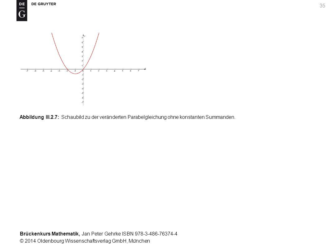 Brückenkurs Mathematik, Jan Peter Gehrke ISBN 978-3-486-76374-4 © 2014 Oldenbourg Wissenschaftsverlag GmbH, Mu ̈ nchen 35 Abbildung III.2.7: Schaubild zu der veränderten Parabelgleichung ohne konstanten Summanden.