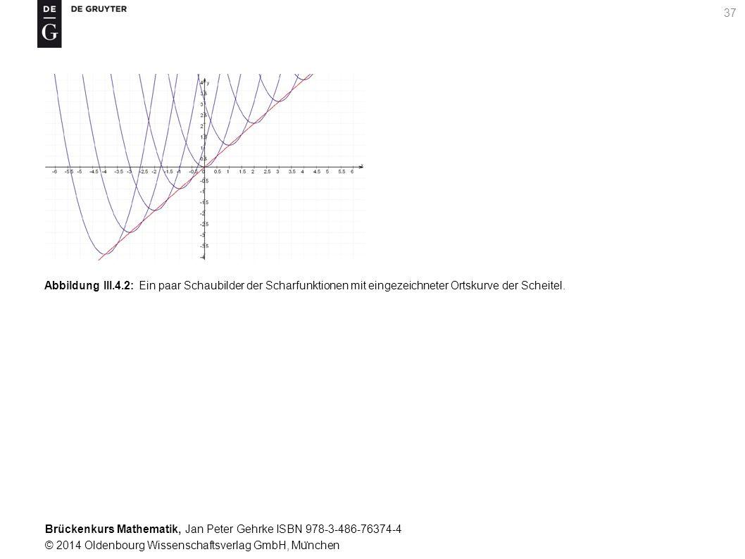 Brückenkurs Mathematik, Jan Peter Gehrke ISBN 978-3-486-76374-4 © 2014 Oldenbourg Wissenschaftsverlag GmbH, Mu ̈ nchen 37 Abbildung III.4.2: Ein paar Schaubilder der Scharfunktionen mit eingezeichneter Ortskurve der Scheitel.