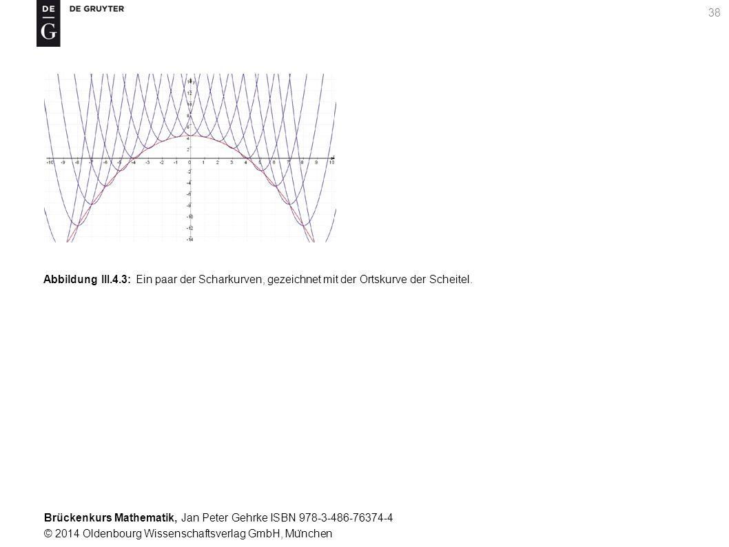 Brückenkurs Mathematik, Jan Peter Gehrke ISBN 978-3-486-76374-4 © 2014 Oldenbourg Wissenschaftsverlag GmbH, Mu ̈ nchen 38 Abbildung III.4.3: Ein paar der Scharkurven, gezeichnet mit der Ortskurve der Scheitel.