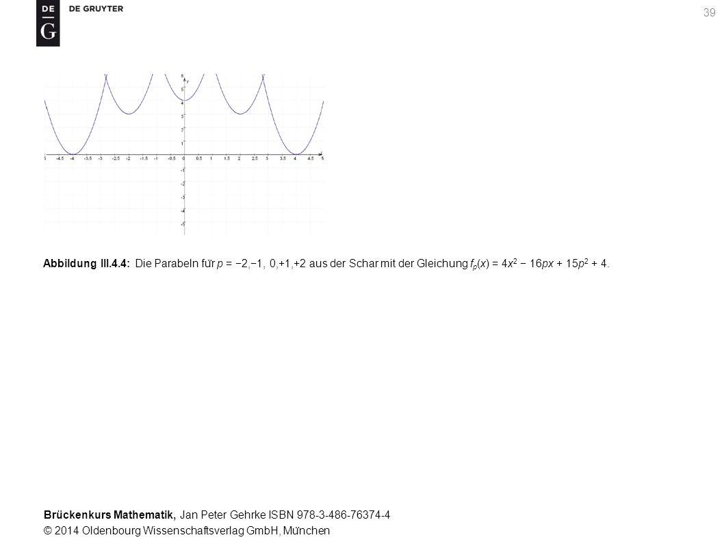 Brückenkurs Mathematik, Jan Peter Gehrke ISBN 978-3-486-76374-4 © 2014 Oldenbourg Wissenschaftsverlag GmbH, Mu ̈ nchen 39 Abbildung III.4.4: Die Parabeln fu ̈ r p = −2,−1, 0,+1,+2 aus der Schar mit der Gleichung f p (x) = 4x 2 − 16px + 15p 2 + 4.