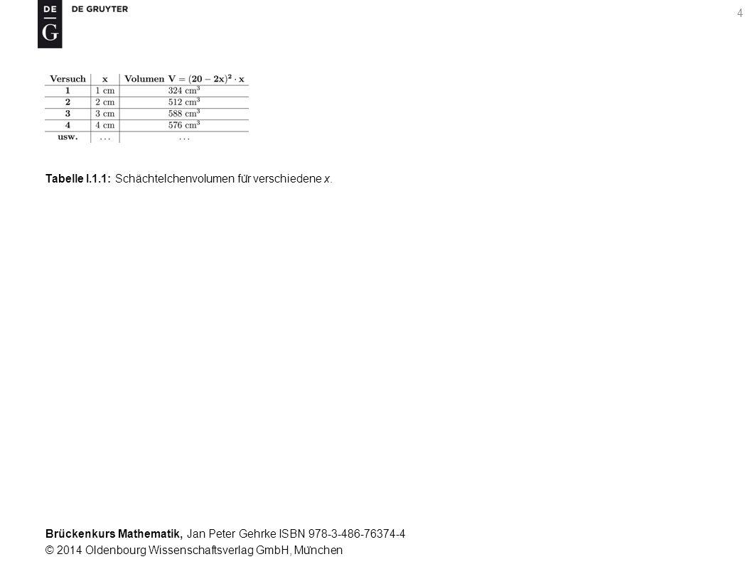 Brückenkurs Mathematik, Jan Peter Gehrke ISBN 978-3-486-76374-4 © 2014 Oldenbourg Wissenschaftsverlag GmbH, Mu ̈ nchen 4 Tabelle I.1.1: Schächtelchenvolumen fu ̈ r verschiedene x.