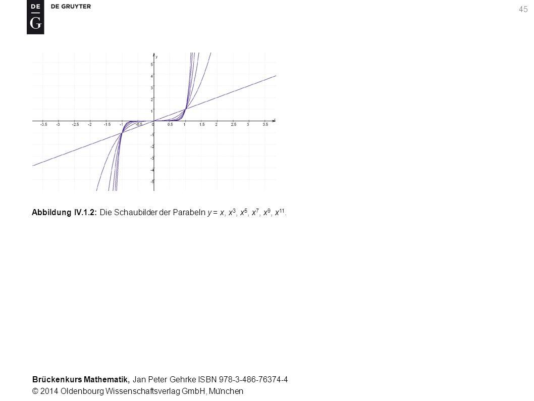 Brückenkurs Mathematik, Jan Peter Gehrke ISBN 978-3-486-76374-4 © 2014 Oldenbourg Wissenschaftsverlag GmbH, Mu ̈ nchen 45 Abbildung IV.1.2: Die Schaubilder der Parabeln y = x, x 3, x 5, x 7, x 9, x 11.