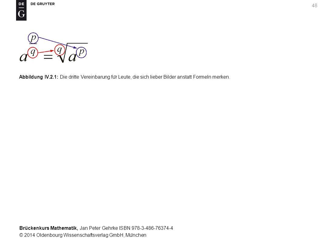 Brückenkurs Mathematik, Jan Peter Gehrke ISBN 978-3-486-76374-4 © 2014 Oldenbourg Wissenschaftsverlag GmbH, Mu ̈ nchen 48 Abbildung IV.2.1: Die dritte Vereinbarung fu ̈ r Leute, die sich lieber Bilder anstatt Formeln merken.