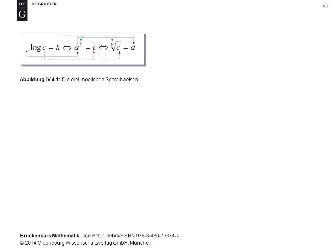 Brückenkurs Mathematik, Jan Peter Gehrke ISBN 978-3-486-76374-4 © 2014 Oldenbourg Wissenschaftsverlag GmbH, Mu ̈ nchen 49 Abbildung IV.4.1: Die drei möglichen Schreibweisen.