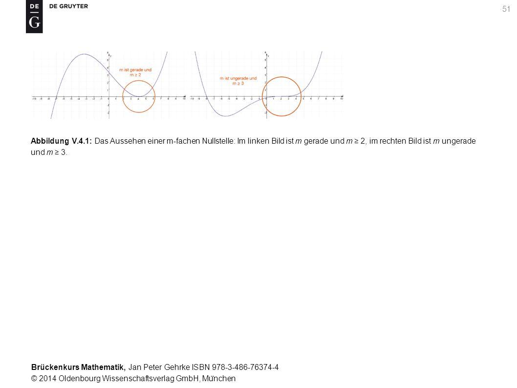 Brückenkurs Mathematik, Jan Peter Gehrke ISBN 978-3-486-76374-4 © 2014 Oldenbourg Wissenschaftsverlag GmbH, Mu ̈ nchen 51 Abbildung V.4.1: Das Aussehen einer m-fachen Nullstelle: Im linken Bild ist m gerade und m ≥ 2, im rechten Bild ist m ungerade und m ≥ 3.