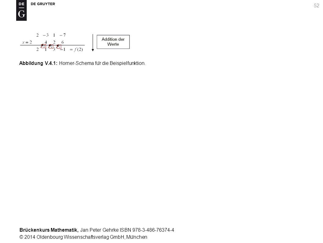 Brückenkurs Mathematik, Jan Peter Gehrke ISBN 978-3-486-76374-4 © 2014 Oldenbourg Wissenschaftsverlag GmbH, Mu ̈ nchen 52 Abbildung V.4.1: Horner-Schema fu ̈ r die Beispielfunktion.