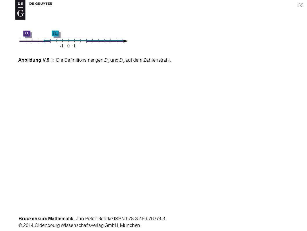 Brückenkurs Mathematik, Jan Peter Gehrke ISBN 978-3-486-76374-4 © 2014 Oldenbourg Wissenschaftsverlag GmbH, Mu ̈ nchen 55 Abbildung V.5.1: Die Definitionsmengen D v und D u auf dem Zahlenstrahl.