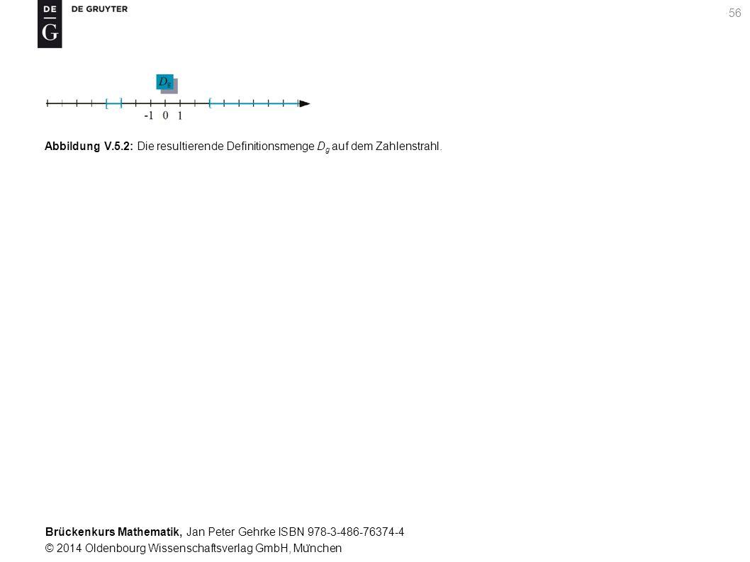 Brückenkurs Mathematik, Jan Peter Gehrke ISBN 978-3-486-76374-4 © 2014 Oldenbourg Wissenschaftsverlag GmbH, Mu ̈ nchen 56 Abbildung V.5.2: Die resultierende Definitionsmenge D g auf dem Zahlenstrahl.