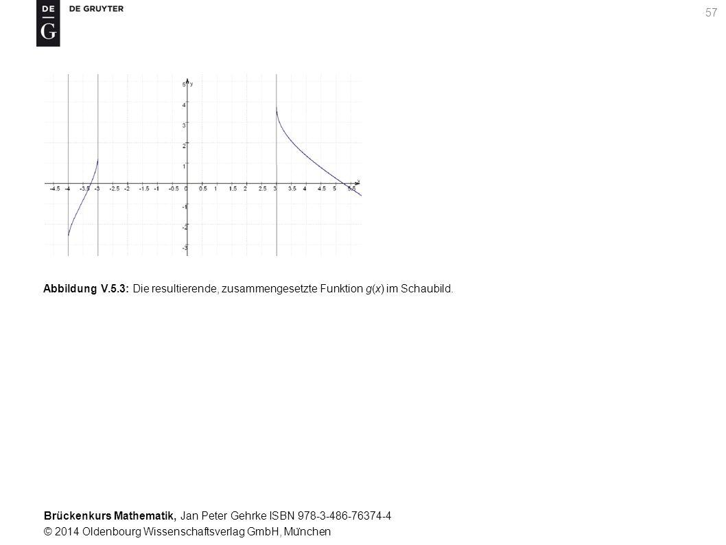 Brückenkurs Mathematik, Jan Peter Gehrke ISBN 978-3-486-76374-4 © 2014 Oldenbourg Wissenschaftsverlag GmbH, Mu ̈ nchen 57 Abbildung V.5.3: Die resultierende, zusammengesetzte Funktion g(x) im Schaubild.