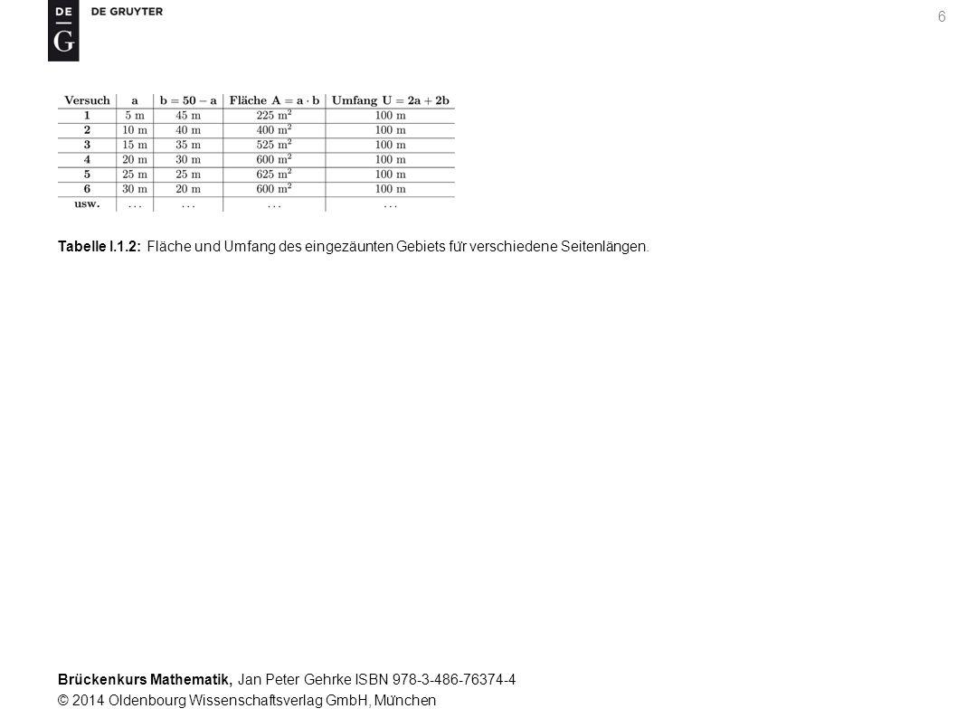 Brückenkurs Mathematik, Jan Peter Gehrke ISBN 978-3-486-76374-4 © 2014 Oldenbourg Wissenschaftsverlag GmbH, Mu ̈ nchen 6 Tabelle I.1.2: Fläche und Umfang des eingezäunten Gebiets fu ̈ r verschiedene Seitenlängen.
