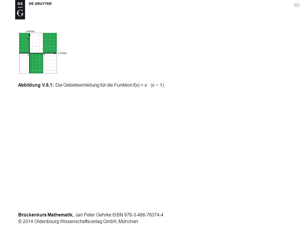 Brückenkurs Mathematik, Jan Peter Gehrke ISBN 978-3-486-76374-4 © 2014 Oldenbourg Wissenschaftsverlag GmbH, Mu ̈ nchen 60 Abbildung V.6.1: Die Gebietseinteilung fu ̈ r die Funktion f(x) = x · (x − 1).