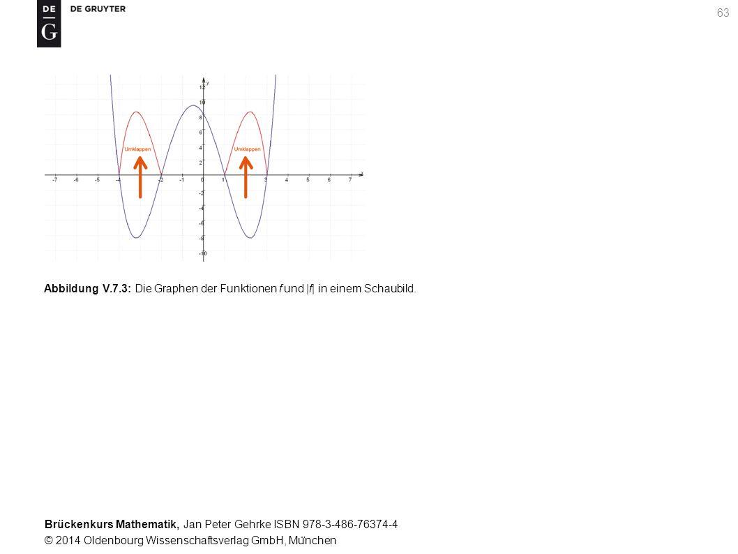 Brückenkurs Mathematik, Jan Peter Gehrke ISBN 978-3-486-76374-4 © 2014 Oldenbourg Wissenschaftsverlag GmbH, Mu ̈ nchen 63 Abbildung V.7.3: Die Graphen der Funktionen f und |f| in einem Schaubild.