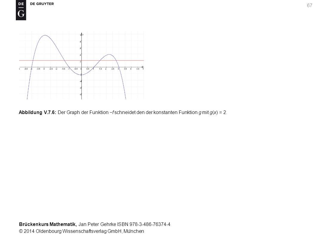 Brückenkurs Mathematik, Jan Peter Gehrke ISBN 978-3-486-76374-4 © 2014 Oldenbourg Wissenschaftsverlag GmbH, Mu ̈ nchen 67 Abbildung V.7.6: Der Graph der Funktion −f schneidet den der konstanten Funktion g mit g(x) = 2.