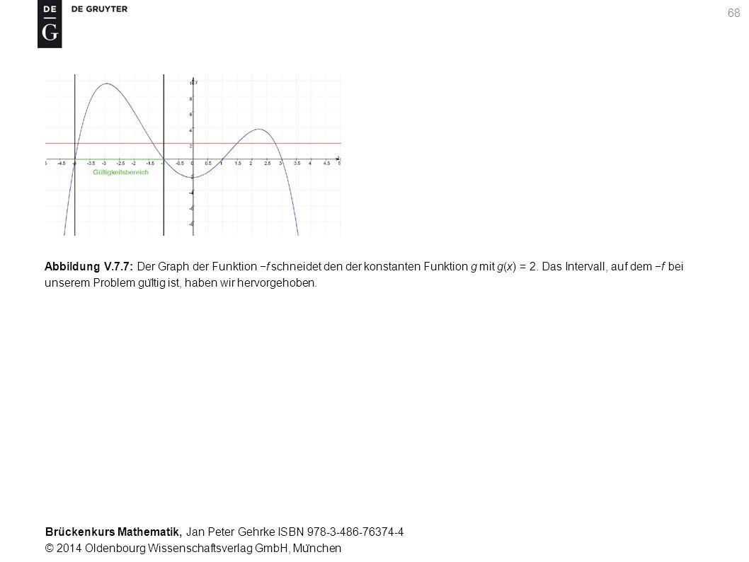 Brückenkurs Mathematik, Jan Peter Gehrke ISBN 978-3-486-76374-4 © 2014 Oldenbourg Wissenschaftsverlag GmbH, Mu ̈ nchen 68 Abbildung V.7.7: Der Graph der Funktion −f schneidet den der konstanten Funktion g mit g(x) = 2.