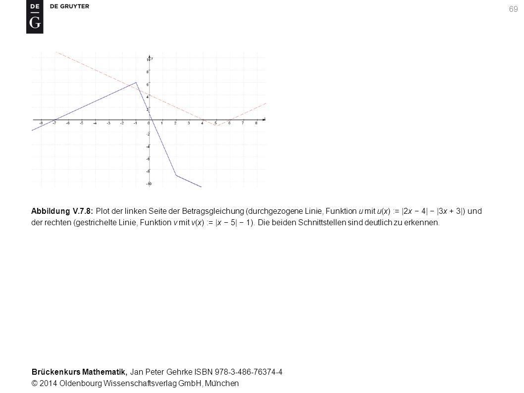 Brückenkurs Mathematik, Jan Peter Gehrke ISBN 978-3-486-76374-4 © 2014 Oldenbourg Wissenschaftsverlag GmbH, Mu ̈ nchen 69 Abbildung V.7.8: Plot der linken Seite der Betragsgleichung (durchgezogene Linie, Funktion u mit u(x) := |2x − 4| − |3x + 3|) und der rechten (gestrichelte Linie, Funktion v mit v(x) := |x − 5| − 1).