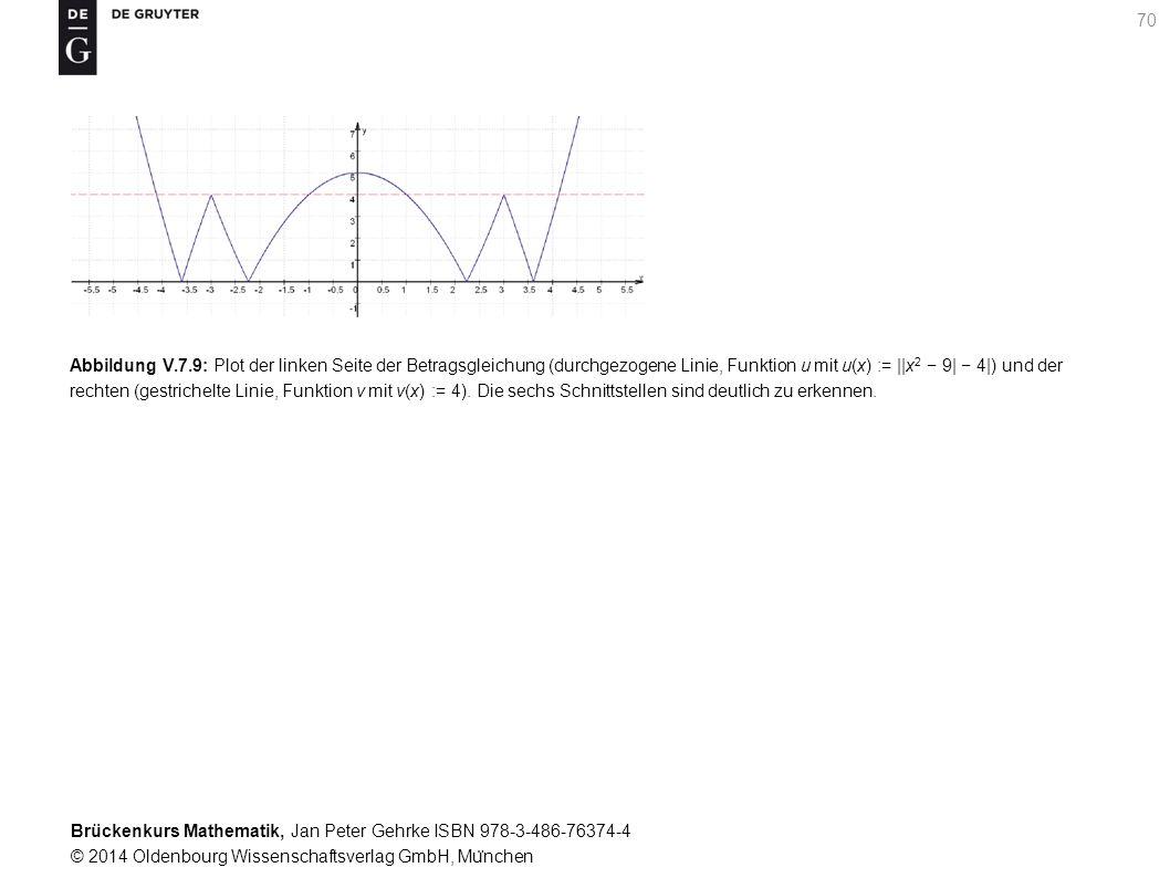Brückenkurs Mathematik, Jan Peter Gehrke ISBN 978-3-486-76374-4 © 2014 Oldenbourg Wissenschaftsverlag GmbH, Mu ̈ nchen 70 Abbildung V.7.9: Plot der linken Seite der Betragsgleichung (durchgezogene Linie, Funktion u mit u(x) := ||x 2 − 9| − 4|) und der rechten (gestrichelte Linie, Funktion v mit v(x) := 4).