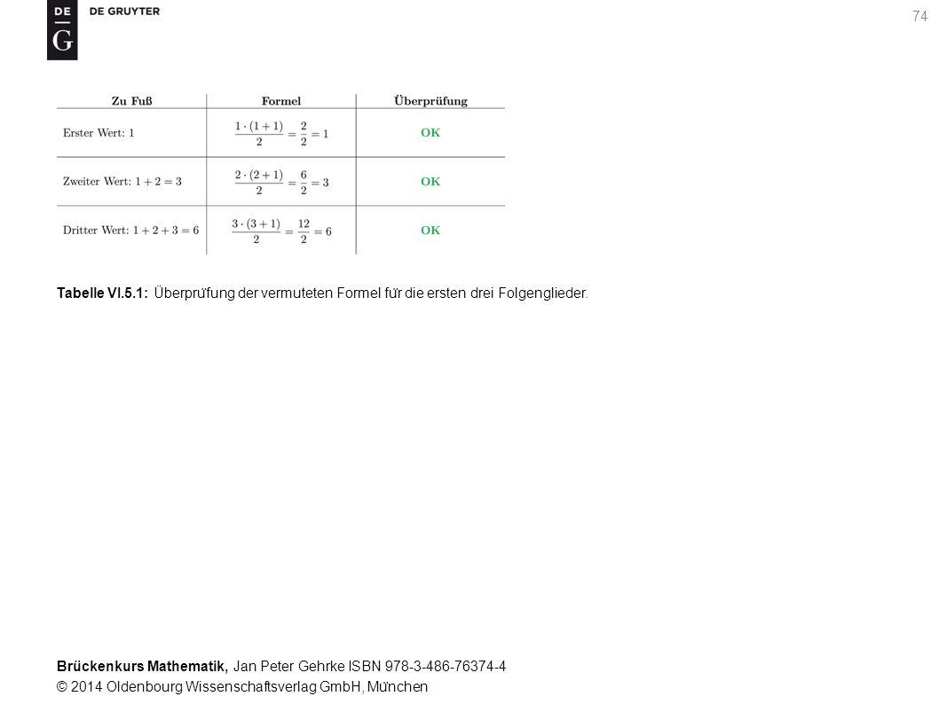 Brückenkurs Mathematik, Jan Peter Gehrke ISBN 978-3-486-76374-4 © 2014 Oldenbourg Wissenschaftsverlag GmbH, Mu ̈ nchen 74 Tabelle VI.5.1: Überpru ̈ fung der vermuteten Formel fu ̈ r die ersten drei Folgenglieder.