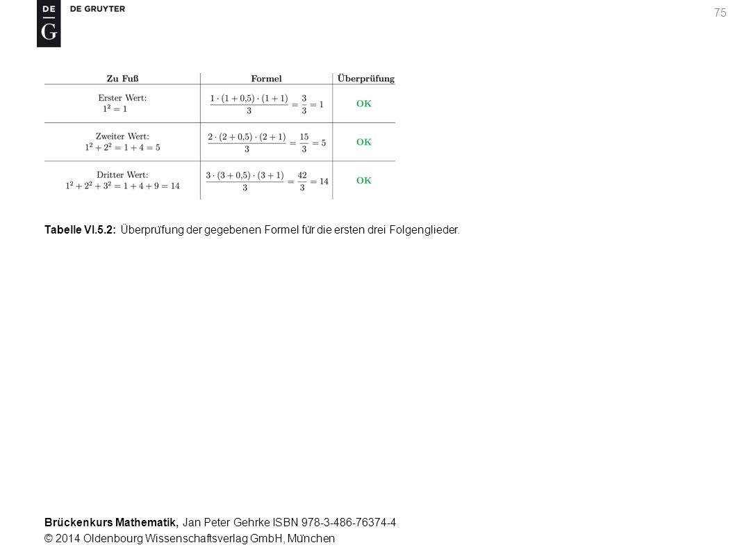 Brückenkurs Mathematik, Jan Peter Gehrke ISBN 978-3-486-76374-4 © 2014 Oldenbourg Wissenschaftsverlag GmbH, Mu ̈ nchen 75 Tabelle VI.5.2: Überpru ̈ fung der gegebenen Formel fu ̈ r die ersten drei Folgenglieder.