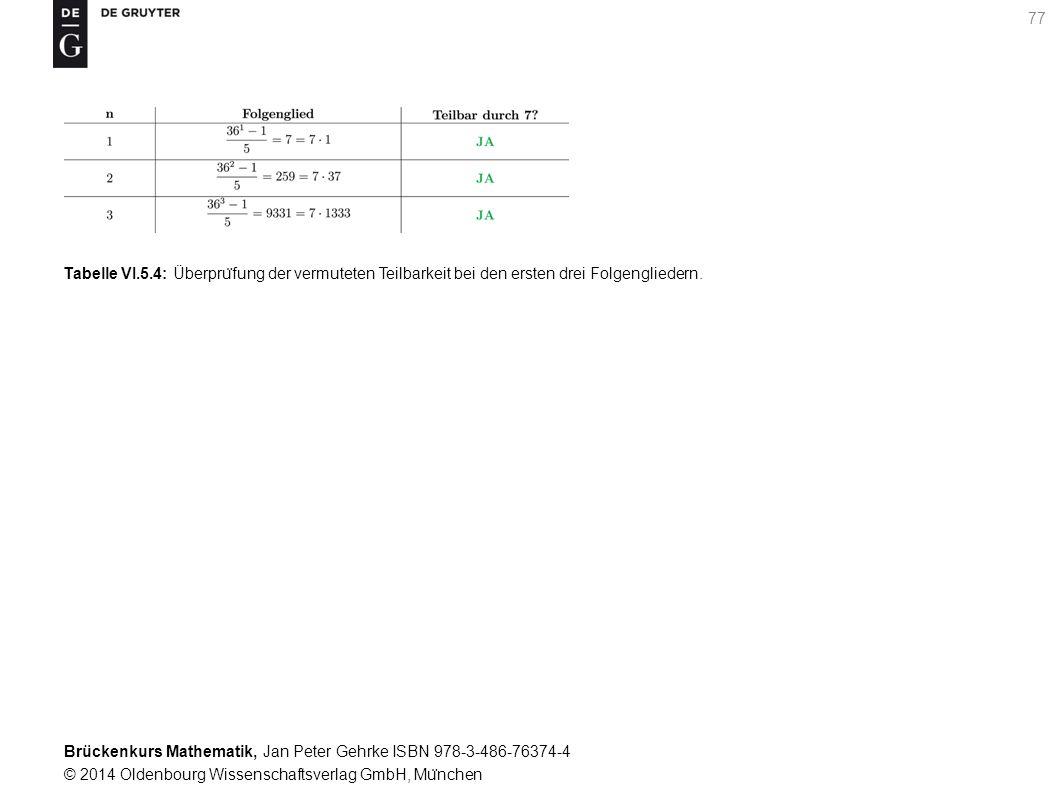 Brückenkurs Mathematik, Jan Peter Gehrke ISBN 978-3-486-76374-4 © 2014 Oldenbourg Wissenschaftsverlag GmbH, Mu ̈ nchen 77 Tabelle VI.5.4: Überpru ̈ fung der vermuteten Teilbarkeit bei den ersten drei Folgengliedern.