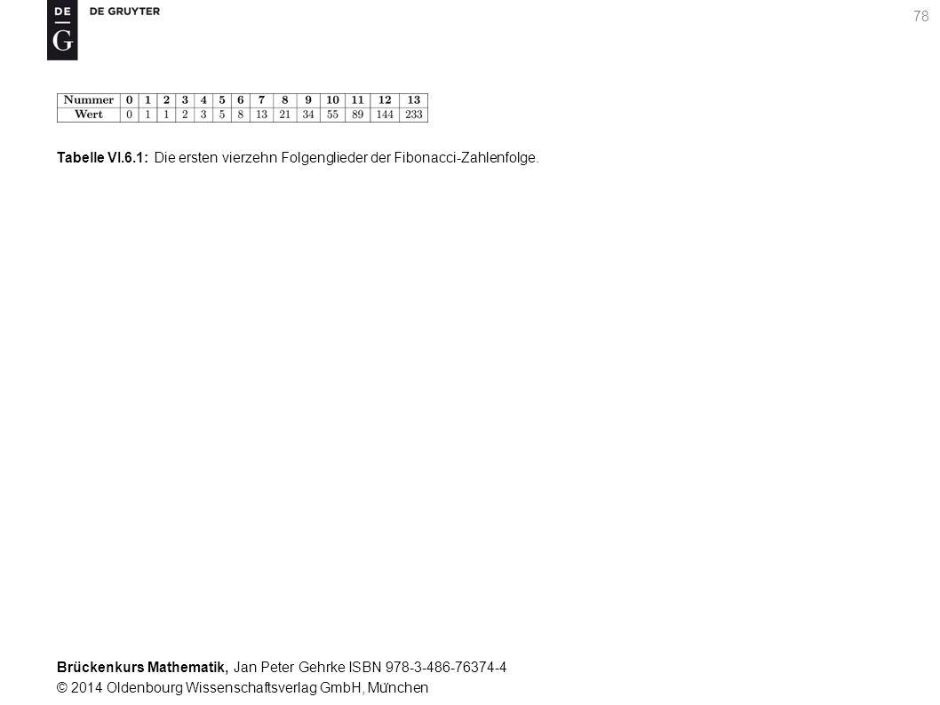 Brückenkurs Mathematik, Jan Peter Gehrke ISBN 978-3-486-76374-4 © 2014 Oldenbourg Wissenschaftsverlag GmbH, Mu ̈ nchen 78 Tabelle VI.6.1: Die ersten vierzehn Folgenglieder der Fibonacci-Zahlenfolge.