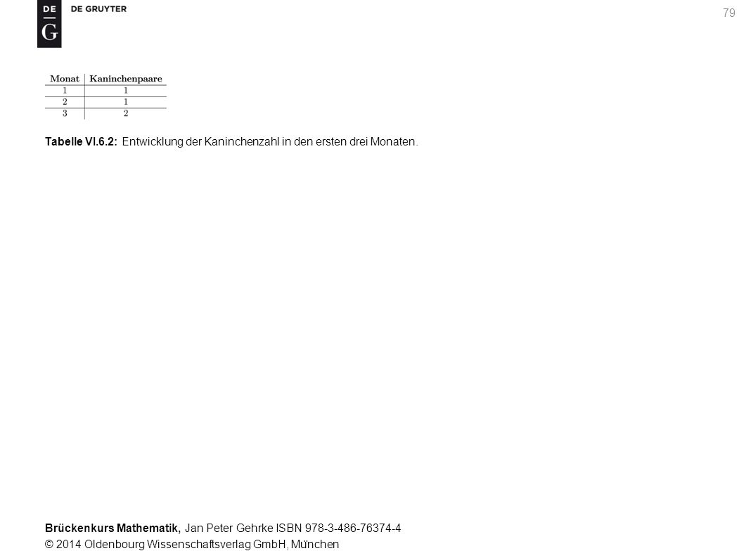 Brückenkurs Mathematik, Jan Peter Gehrke ISBN 978-3-486-76374-4 © 2014 Oldenbourg Wissenschaftsverlag GmbH, Mu ̈ nchen 79 Tabelle VI.6.2: Entwicklung der Kaninchenzahl in den ersten drei Monaten.