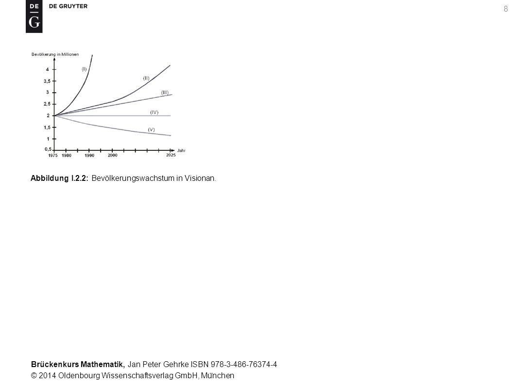 Brückenkurs Mathematik, Jan Peter Gehrke ISBN 978-3-486-76374-4 © 2014 Oldenbourg Wissenschaftsverlag GmbH, Mu ̈ nchen 8 Abbildung I.2.2: Bevölkerungswachstum in Visionan.