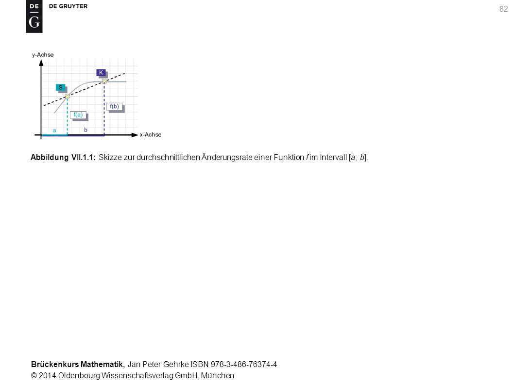 Brückenkurs Mathematik, Jan Peter Gehrke ISBN 978-3-486-76374-4 © 2014 Oldenbourg Wissenschaftsverlag GmbH, Mu ̈ nchen 82 Abbildung VII.1.1: Skizze zur durchschnittlichen Änderungsrate einer Funktion f im Intervall [a; b].