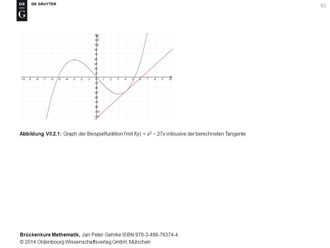 Brückenkurs Mathematik, Jan Peter Gehrke ISBN 978-3-486-76374-4 © 2014 Oldenbourg Wissenschaftsverlag GmbH, Mu ̈ nchen 83 Abbildung VII.2.1: Graph der Beispielfunktion f mit f(x) = x 3 − 27x inklusive der berechneten Tangente.