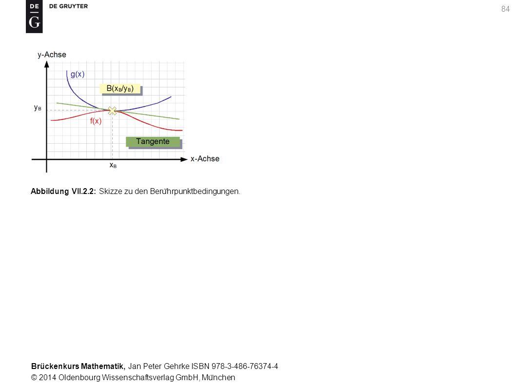 Brückenkurs Mathematik, Jan Peter Gehrke ISBN 978-3-486-76374-4 © 2014 Oldenbourg Wissenschaftsverlag GmbH, Mu ̈ nchen 84 Abbildung VII.2.2: Skizze zu den Beru ̈ hrpunktbedingungen.