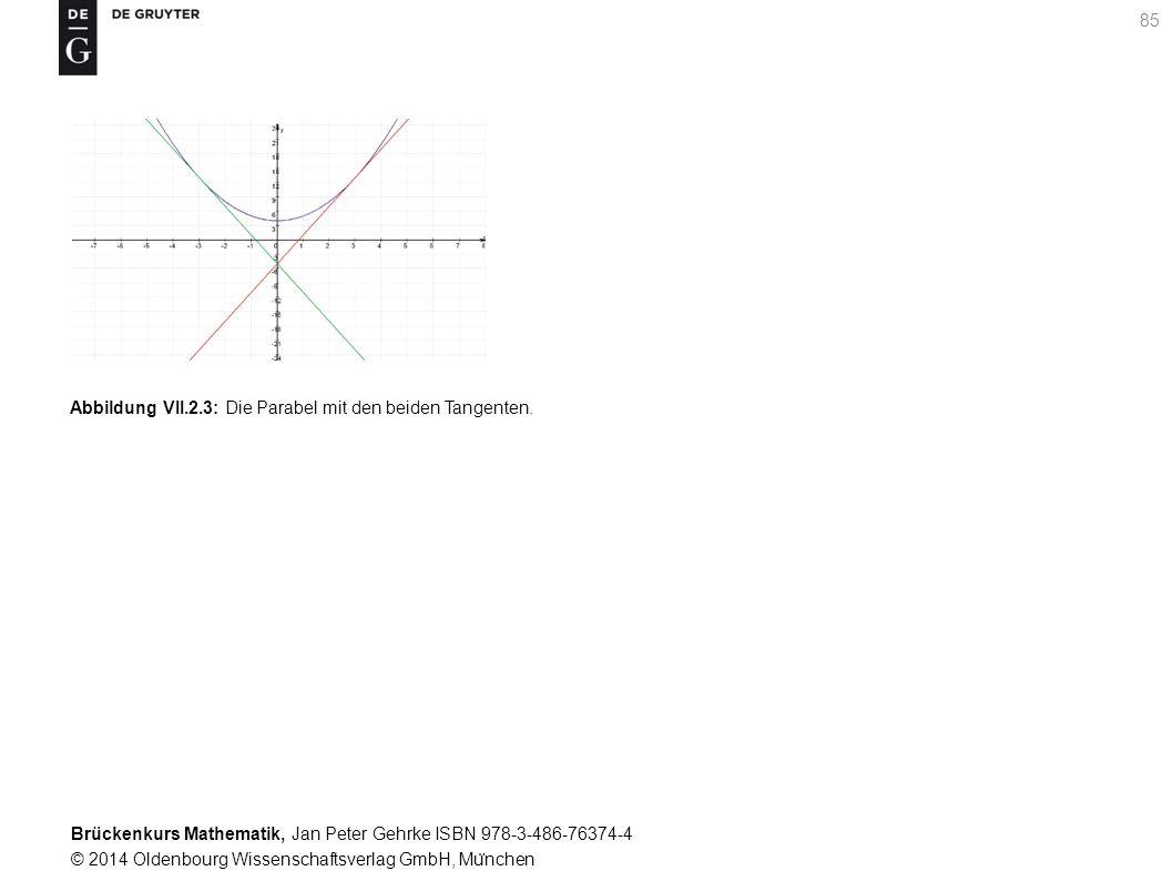 Brückenkurs Mathematik, Jan Peter Gehrke ISBN 978-3-486-76374-4 © 2014 Oldenbourg Wissenschaftsverlag GmbH, Mu ̈ nchen 85 Abbildung VII.2.3: Die Parabel mit den beiden Tangenten.