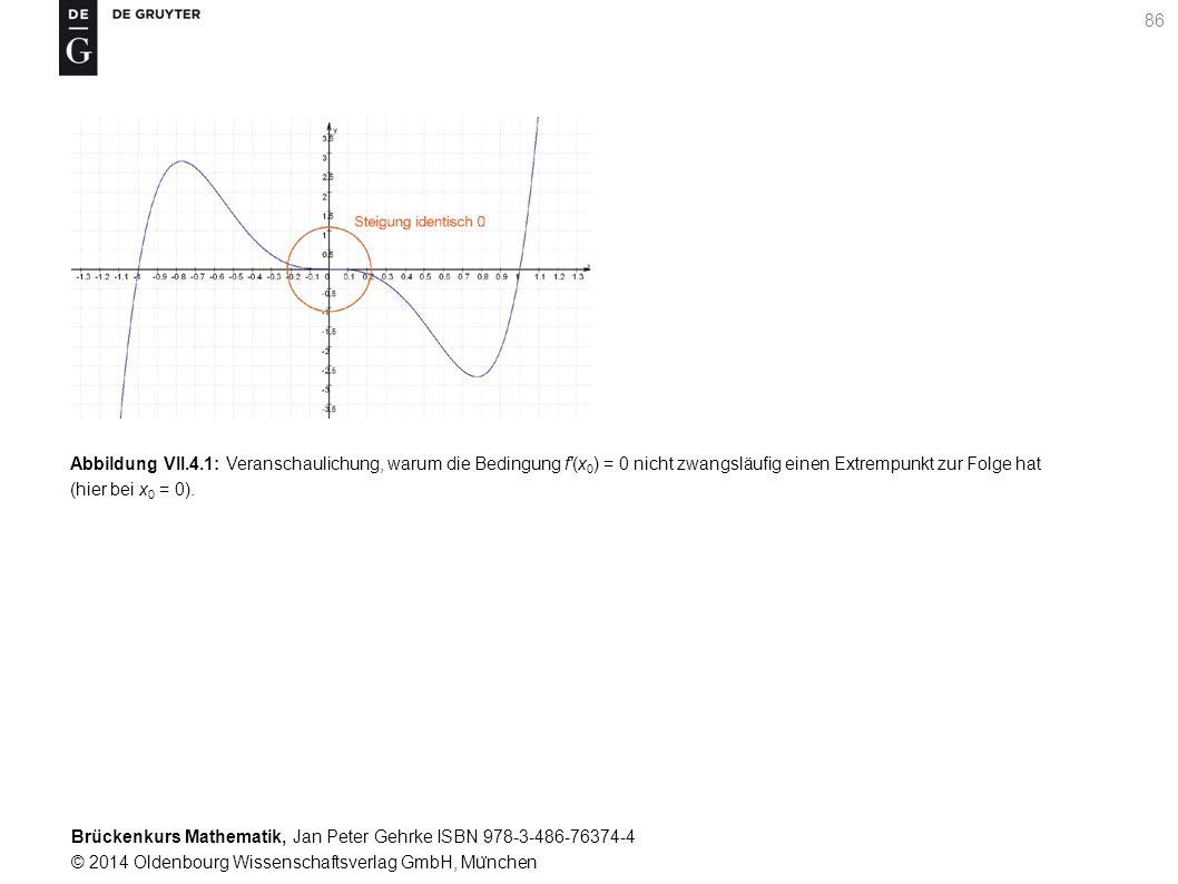 Brückenkurs Mathematik, Jan Peter Gehrke ISBN 978-3-486-76374-4 © 2014 Oldenbourg Wissenschaftsverlag GmbH, Mu ̈ nchen 86 Abbildung VII.4.1: Veranschaulichung, warum die Bedingung f (x 0 ) = 0 nicht zwangsläufig einen Extrempunkt zur Folge hat (hier bei x 0 = 0).