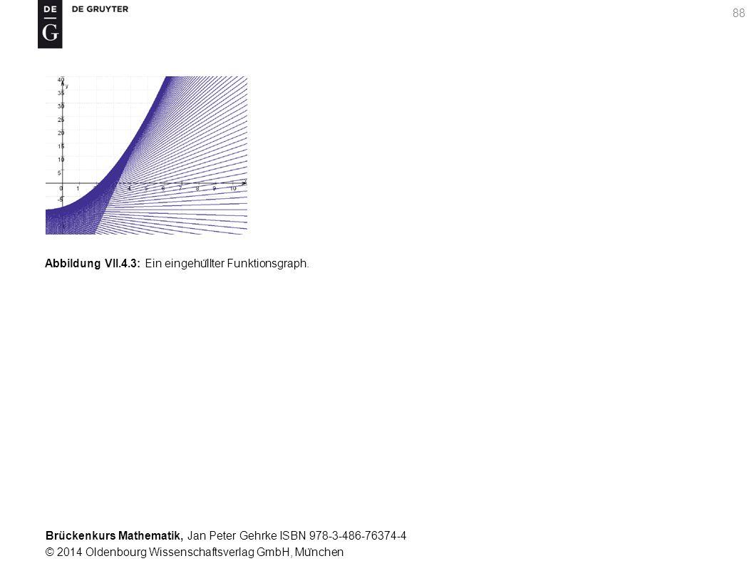 Brückenkurs Mathematik, Jan Peter Gehrke ISBN 978-3-486-76374-4 © 2014 Oldenbourg Wissenschaftsverlag GmbH, Mu ̈ nchen 88 Abbildung VII.4.3: Ein eingehu ̈ llter Funktionsgraph.