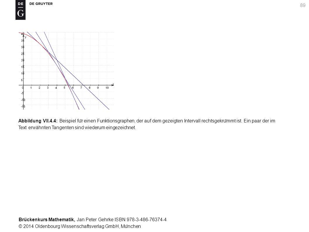 Brückenkurs Mathematik, Jan Peter Gehrke ISBN 978-3-486-76374-4 © 2014 Oldenbourg Wissenschaftsverlag GmbH, Mu ̈ nchen 89 Abbildung VII.4.4: Beispiel fu ̈ r einen Funktionsgraphen, der auf dem gezeigten Intervall rechtsgekru ̈ mmt ist.