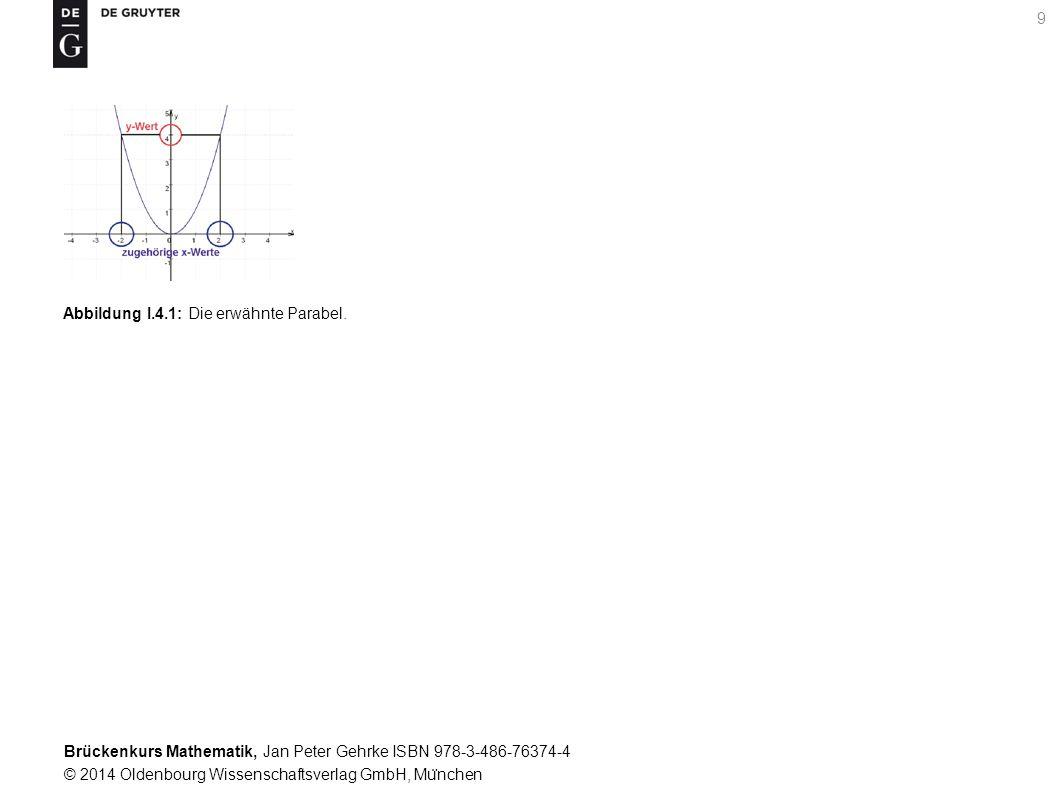 Brückenkurs Mathematik, Jan Peter Gehrke ISBN 978-3-486-76374-4 © 2014 Oldenbourg Wissenschaftsverlag GmbH, Mu ̈ nchen 9 Abbildung I.4.1: Die erwähnte Parabel.