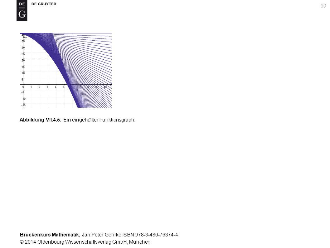 Brückenkurs Mathematik, Jan Peter Gehrke ISBN 978-3-486-76374-4 © 2014 Oldenbourg Wissenschaftsverlag GmbH, Mu ̈ nchen 90 Abbildung VII.4.5: Ein eingehu ̈ llter Funktionsgraph.