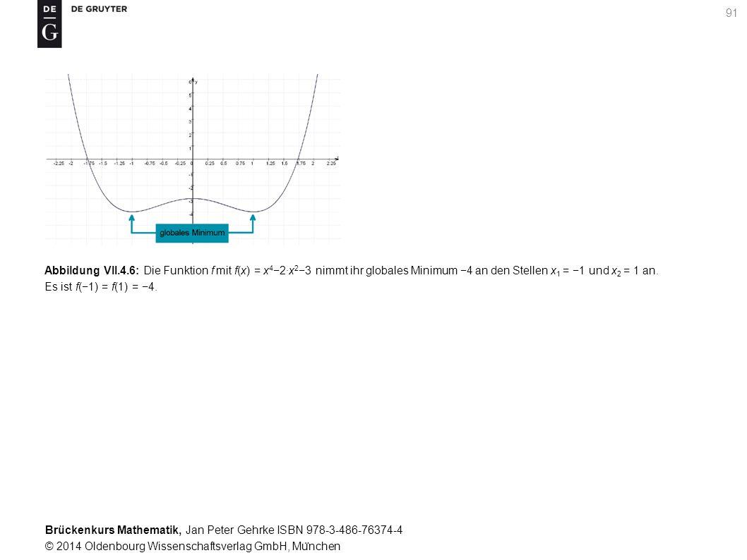 Brückenkurs Mathematik, Jan Peter Gehrke ISBN 978-3-486-76374-4 © 2014 Oldenbourg Wissenschaftsverlag GmbH, Mu ̈ nchen 91 Abbildung VII.4.6: Die Funktion f mit f(x) = x 4 −2·x 2 −3 nimmt ihr globales Minimum −4 an den Stellen x 1 = −1 und x 2 = 1 an.