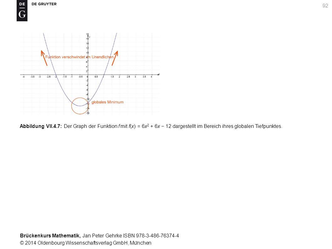 Brückenkurs Mathematik, Jan Peter Gehrke ISBN 978-3-486-76374-4 © 2014 Oldenbourg Wissenschaftsverlag GmbH, Mu ̈ nchen 92 Abbildung VII.4.7: Der Graph der Funktion f mit f(x) = 6x 2 + 6x − 12 dargestellt im Bereich ihres globalen Tiefpunktes.