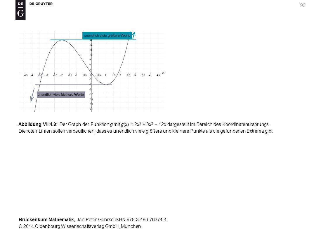 Brückenkurs Mathematik, Jan Peter Gehrke ISBN 978-3-486-76374-4 © 2014 Oldenbourg Wissenschaftsverlag GmbH, Mu ̈ nchen 93 Abbildung VII.4.8: Der Graph der Funktion g mit g(x) = 2x 3 + 3x 2 − 12x dargestellt im Bereich des Koordinatenursprungs.