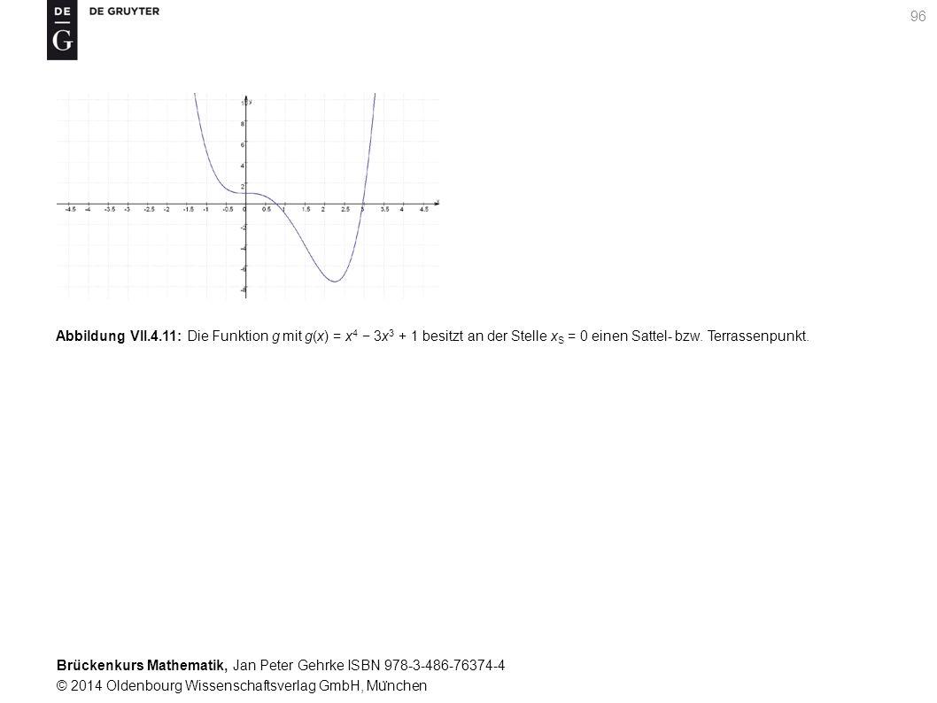 Brückenkurs Mathematik, Jan Peter Gehrke ISBN 978-3-486-76374-4 © 2014 Oldenbourg Wissenschaftsverlag GmbH, Mu ̈ nchen 96 Abbildung VII.4.11: Die Funktion g mit g(x) = x 4 − 3x 3 + 1 besitzt an der Stelle x S = 0 einen Sattel- bzw.