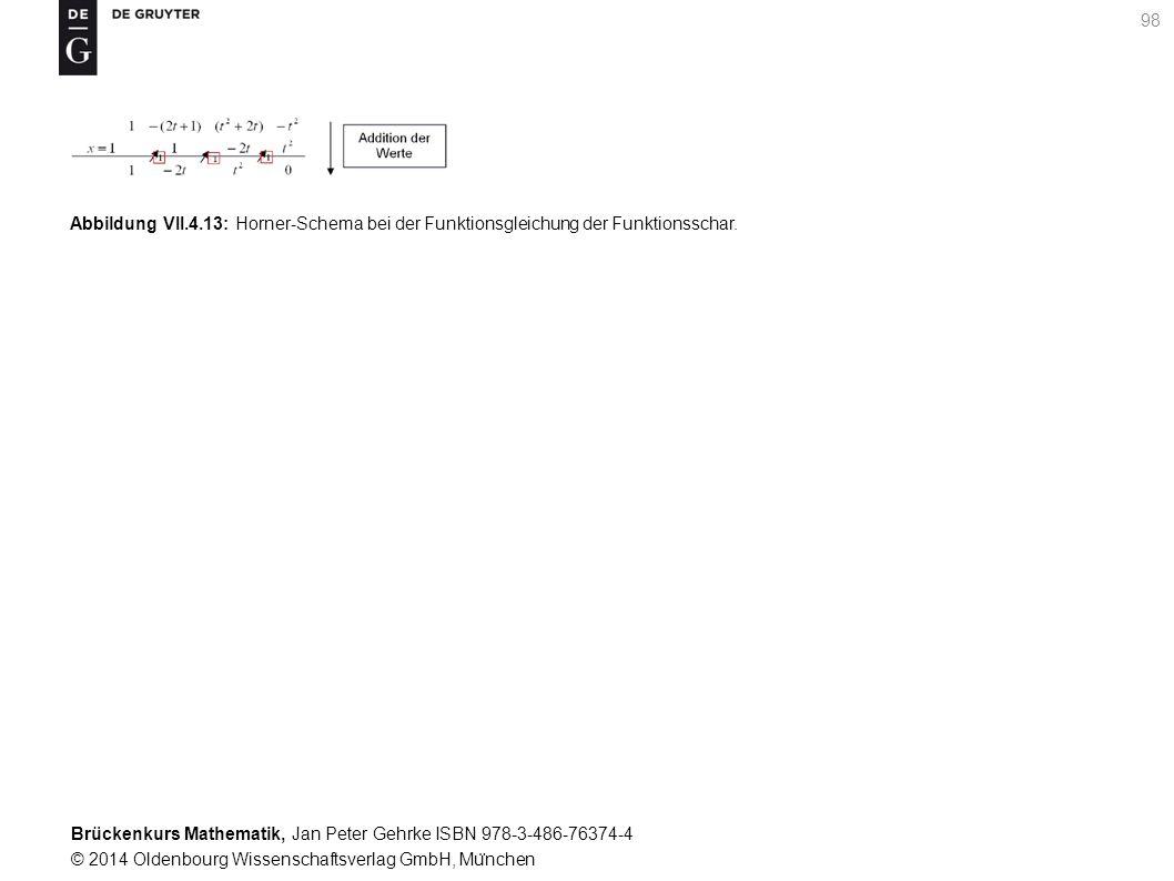 Brückenkurs Mathematik, Jan Peter Gehrke ISBN 978-3-486-76374-4 © 2014 Oldenbourg Wissenschaftsverlag GmbH, Mu ̈ nchen 98 Abbildung VII.4.13: Horner-Schema bei der Funktionsgleichung der Funktionsschar.