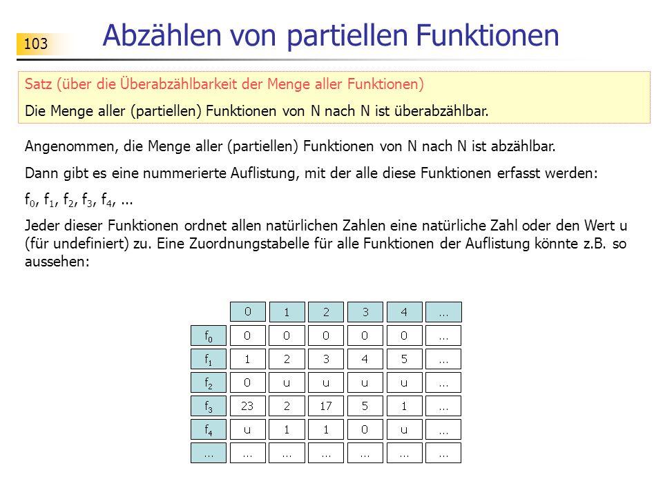 103 Abzählen von partiellen Funktionen Angenommen, die Menge aller (partiellen) Funktionen von N nach N ist abzählbar.