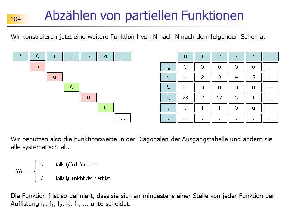104 Abzählen von partiellen Funktionen Wir konstruieren jetzt eine weitere Funktion f von N nach N nach dem folgenden Schema: Wir benutzen also die Funktionswerte in der Diagonalen der Ausgangstabelle und ändern sie alle systematisch ab.